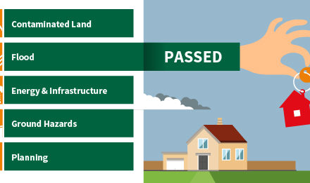 Landmark launches enhanced expert flood analysis in RiskView Residential