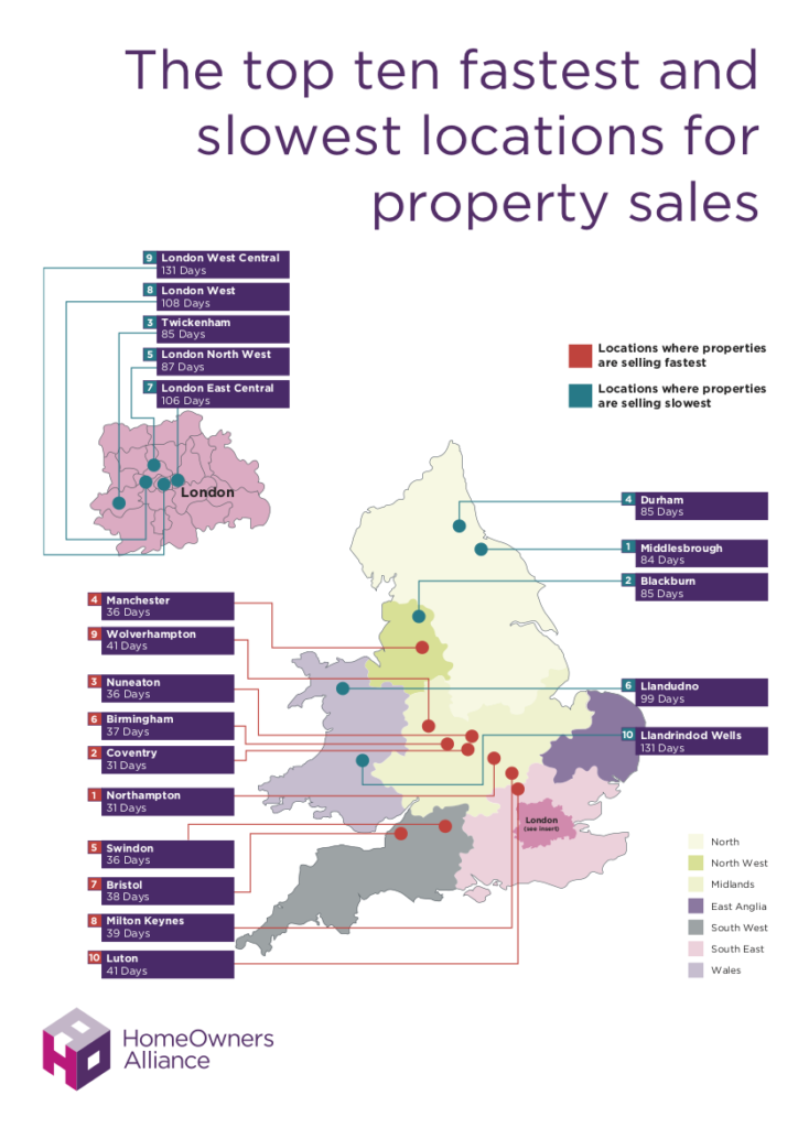 The top ten fastest and slowest locations for property sales