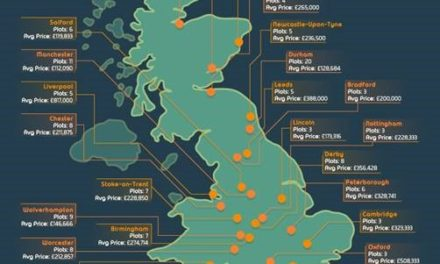 National Self-build Week: Cheapest UK Cities for Aspiring Self-Builders