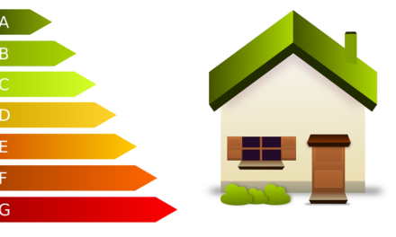 Go green to reduce mortgage repayments and improve energy efficiency