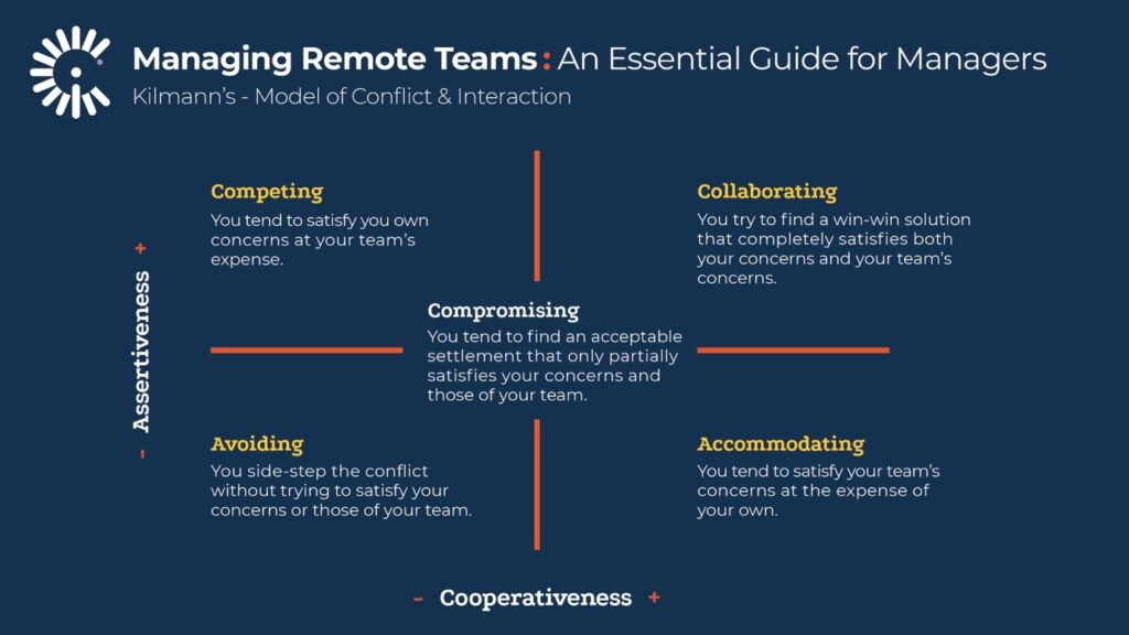 Managing Remote Teams: An Essential Guide for Managers